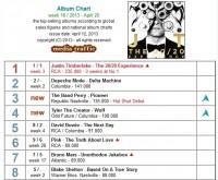 Альбом третью неделю подряд №1 в мире!